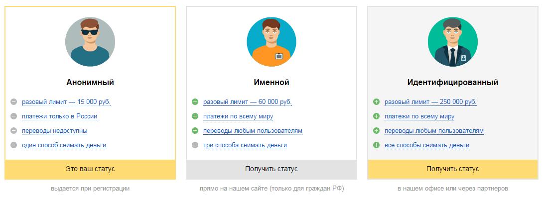 2016-01-21 08-53-51 Яндекс.Деньги – Yandex